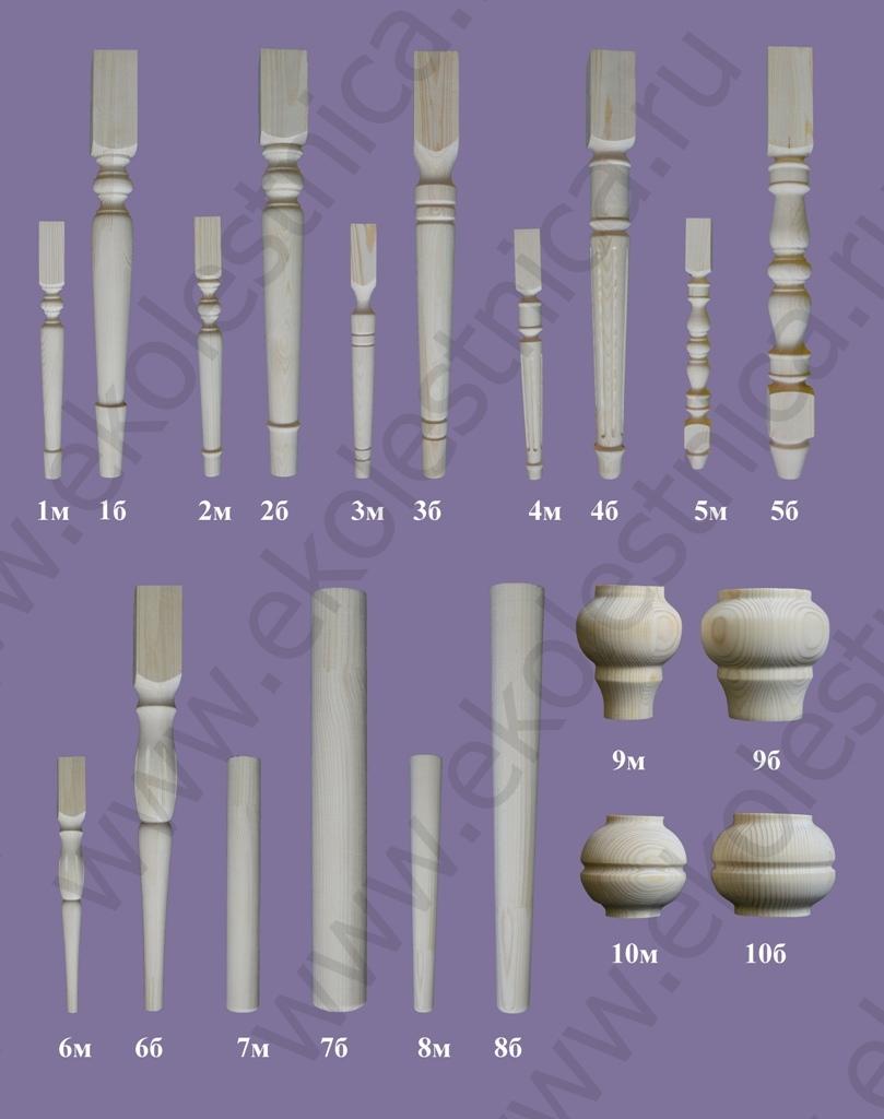 Как сделать ножки для стола из металла 130